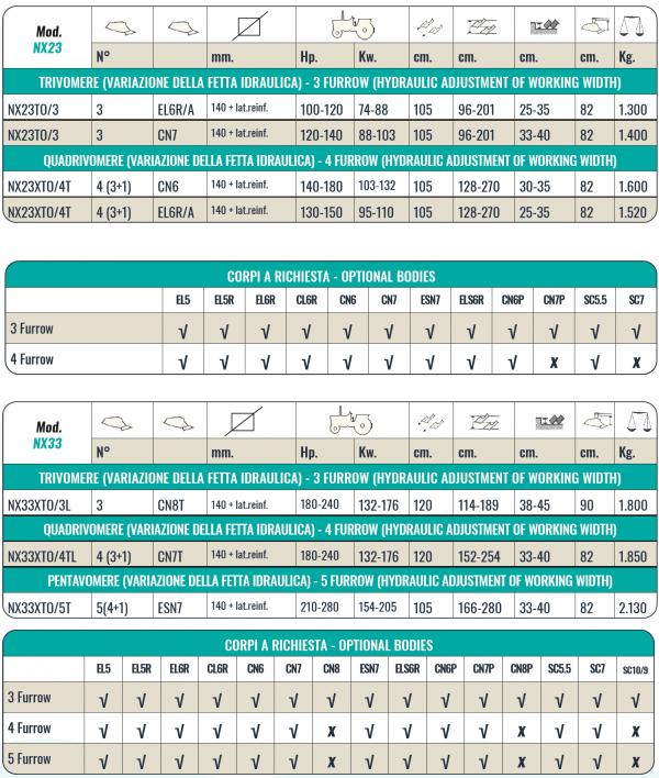 tab nx23-33